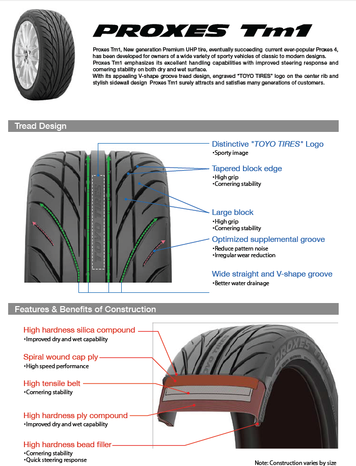 Toyo Tires Proxes Tm1 Info